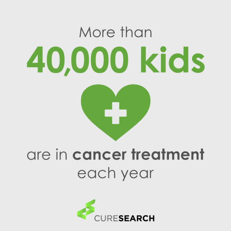 CureSearch stat: 40,000 kids in cancer treatment each year