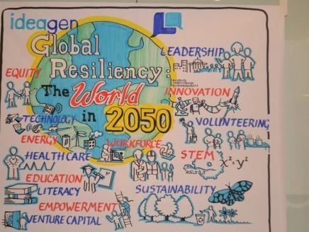 ideagen Global resiliency 2050