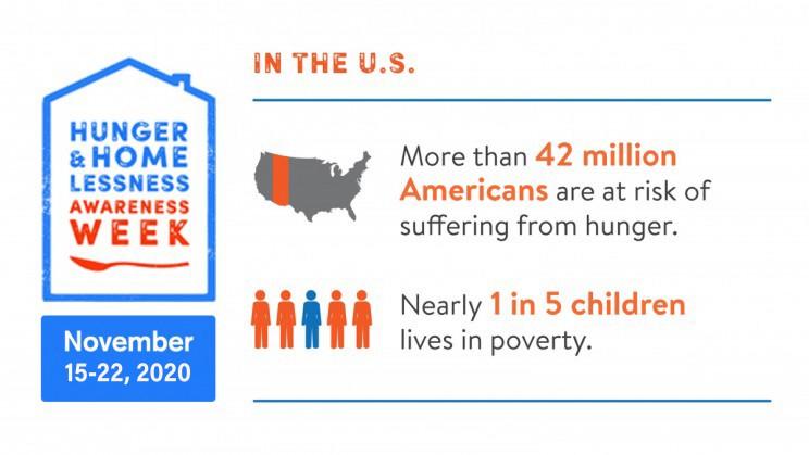 National Hunger & Homelessness Awareness Week