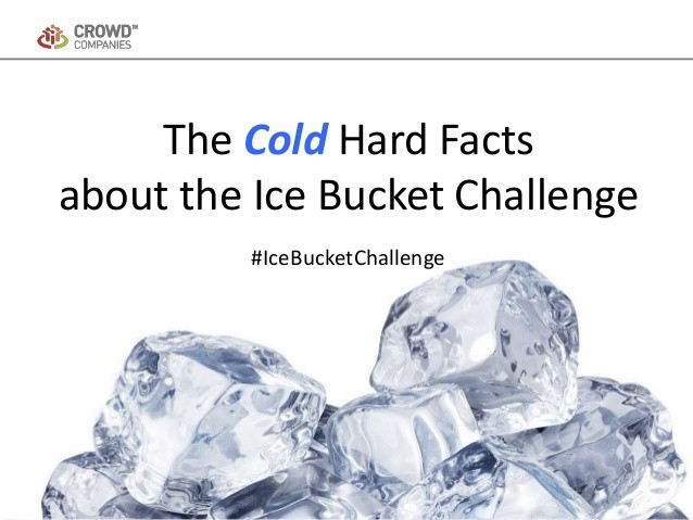 Ice Bucket Challenge: Can Other Nonprofits Reproduce It?