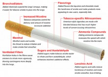 New Report Details How Tobacco Companies Have Made Cigarettes More Addictive, More Attractive to Kids and More Deadly