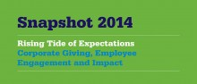America's Charities 'Snapshot 2014: A Rising Tide of Expectations'  Explores How Future Engagements Could Be Maximized