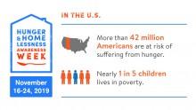 National Hunger and Homeless Awareness Week